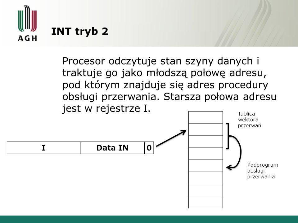 INT tryb 2 Procesor odczytuje stan szyny danych i traktuje go jako młodszą połowę adresu, pod którym znajduje się adres procedury obsługi przerwania.