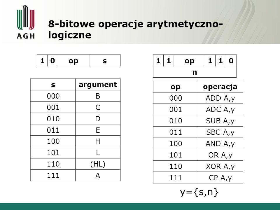8-bitowe operacje arytmetyczno- logiczne y={s,n} 10ops 11 110 n sargument 000B 001C 010D 011E 100H 101L 110(HL) 111A opoperacja 000ADD A,y 001ADC A,y