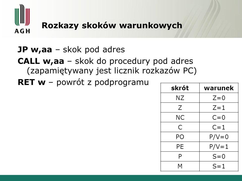 Rozkazy skoków warunkowych JP w,aa – skok pod adres CALL w,aa – skok do procedury pod adres (zapamiętywany jest licznik rozkazów PC) RET w – powrót z