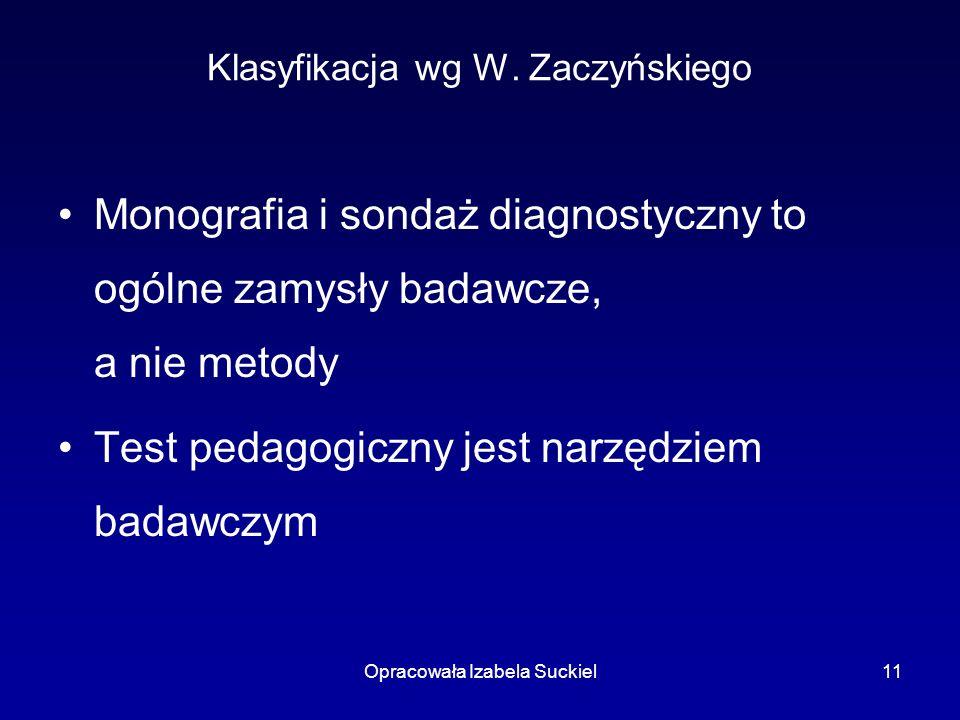 Opracowała Izabela Suckiel11 Klasyfikacja wg W. Zaczyńskiego Monografia i sondaż diagnostyczny to ogólne zamysły badawcze, a nie metody Test pedagogic