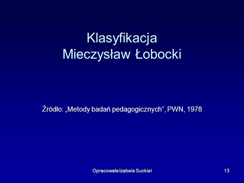 Opracowała Izabela Suckiel13 Klasyfikacja Mieczysław Łobocki Źródło: Metody badań pedagogicznych, PWN, 1978