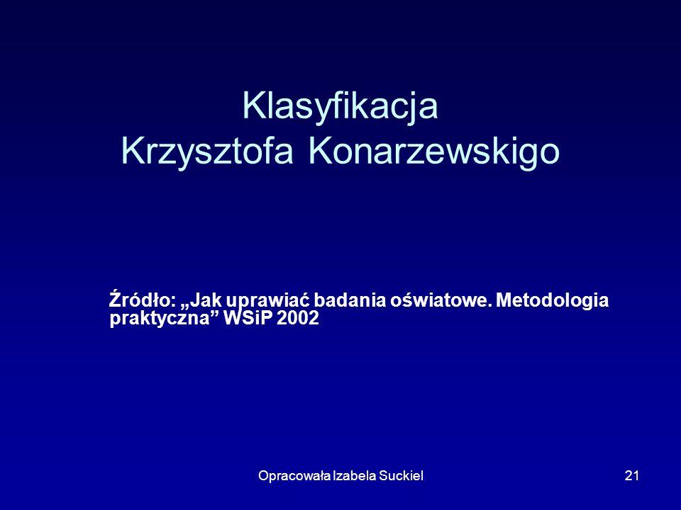 Opracowała Izabela Suckiel21 Klasyfikacja Krzysztofa Konarzewskigo Źródło: Jak uprawiać badania oświatowe. Metodologia praktyczna WSiP 2002