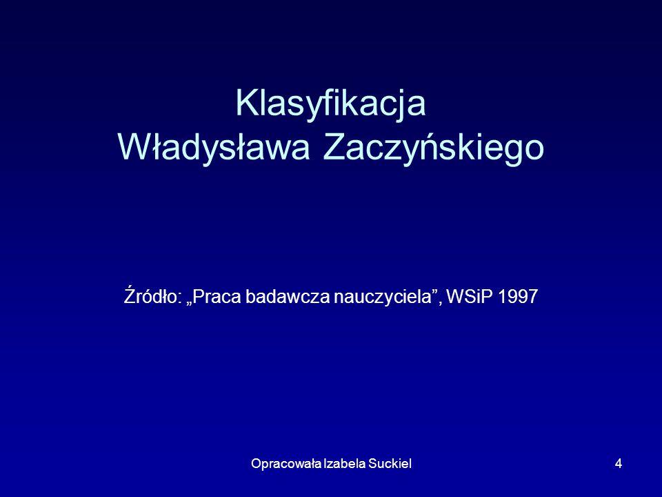 Opracowała Izabela Suckiel4 Klasyfikacja Władysława Zaczyńskiego Źródło: Praca badawcza nauczyciela, WSiP 1997