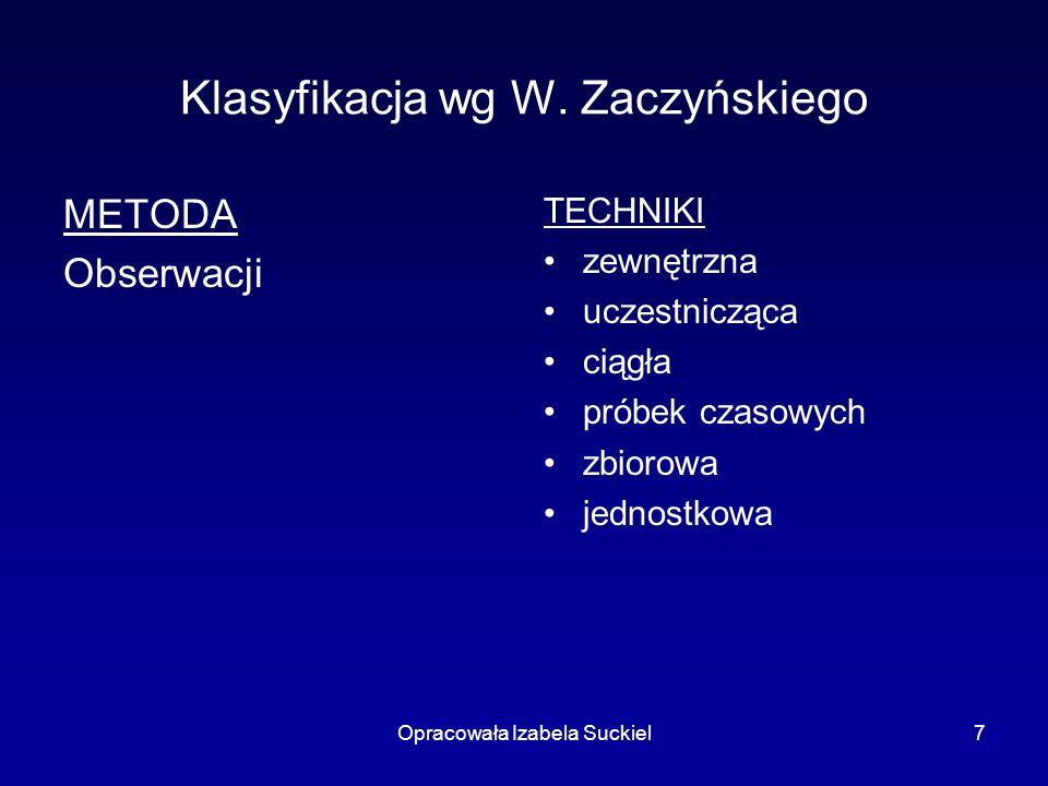 Opracowała Izabela Suckiel7 Klasyfikacja wg W. Zaczyńskiego METODA Obserwacji TECHNIKI zewnętrzna uczestnicząca ciągła próbek czasowych zbiorowa jedno