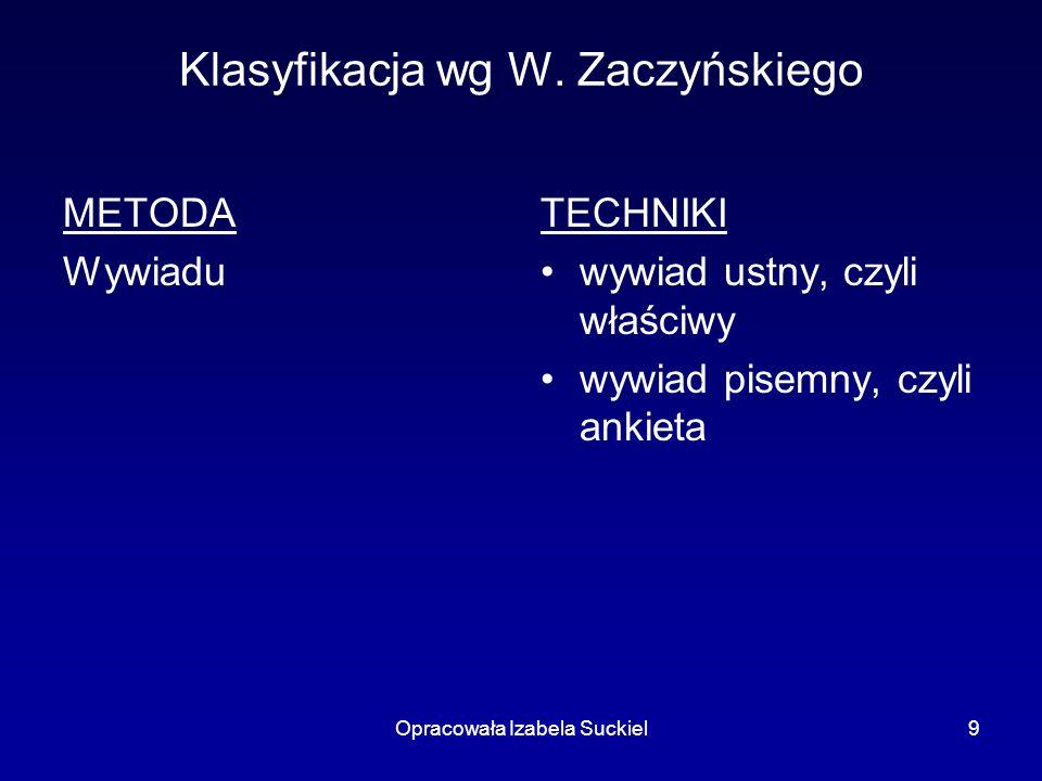 Opracowała Izabela Suckiel9 Klasyfikacja wg W. Zaczyńskiego METODA Wywiadu TECHNIKI wywiad ustny, czyli właściwy wywiad pisemny, czyli ankieta