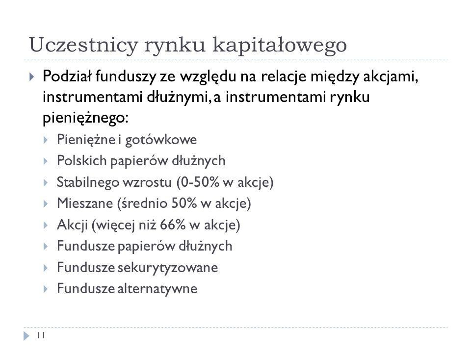 Uczestnicy rynku kapitałowego 11 Podział funduszy ze względu na relacje między akcjami, instrumentami dłużnymi, a instrumentami rynku pieniężnego: Pie