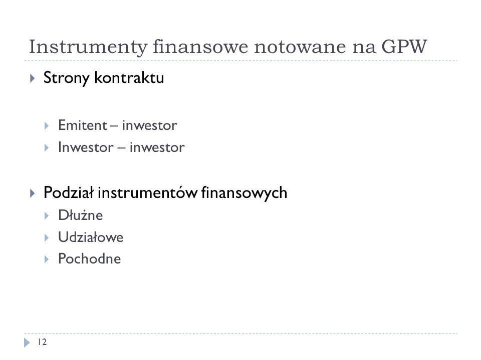 Instrumenty finansowe notowane na GPW 12 Strony kontraktu Emitent – inwestor Inwestor – inwestor Podział instrumentów finansowych Dłużne Udziałowe Poc