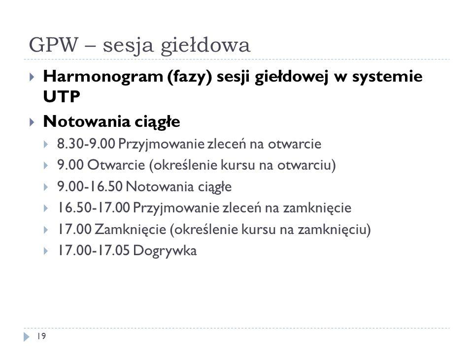 GPW – sesja giełdowa 19 Harmonogram (fazy) sesji giełdowej w systemie UTP Notowania ciągłe 8.30-9.00 Przyjmowanie zleceń na otwarcie 9.00 Otwarcie (ok