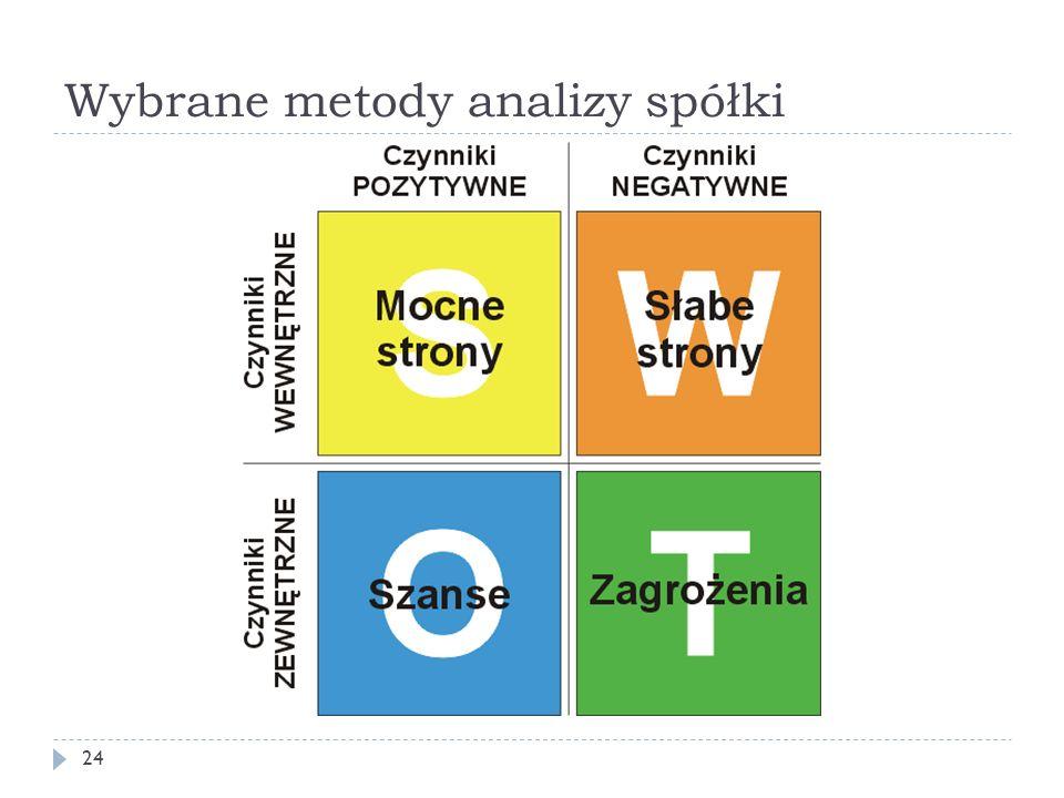 Wybrane metody analizy spółki 24