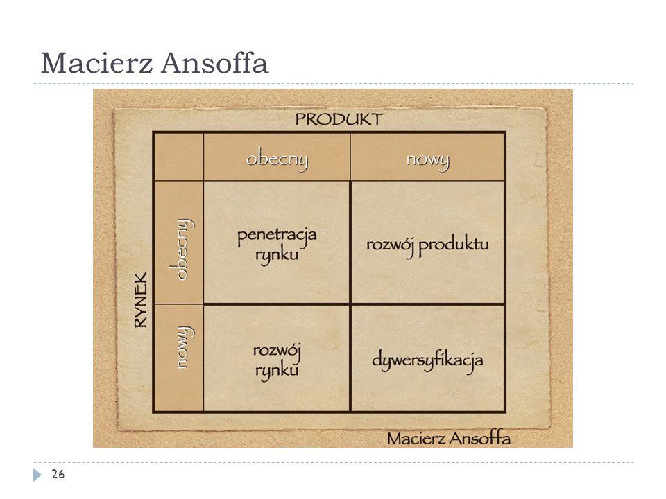 Macierz Ansoffa 26