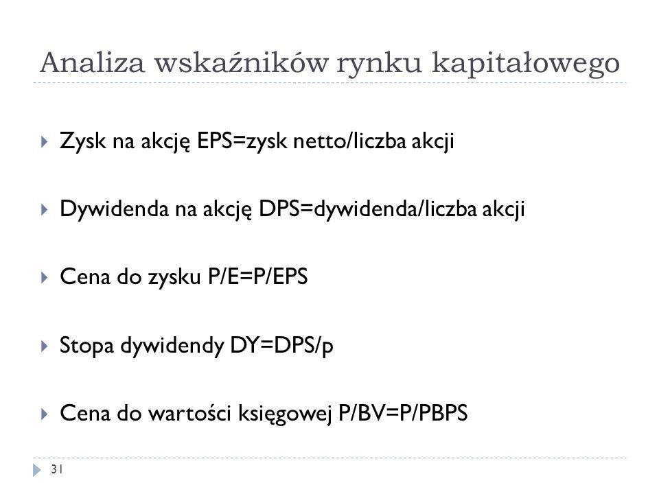 Analiza wskaźników rynku kapitałowego 31 Zysk na akcję EPS=zysk netto/liczba akcji Dywidenda na akcję DPS=dywidenda/liczba akcji Cena do zysku P/E=P/E
