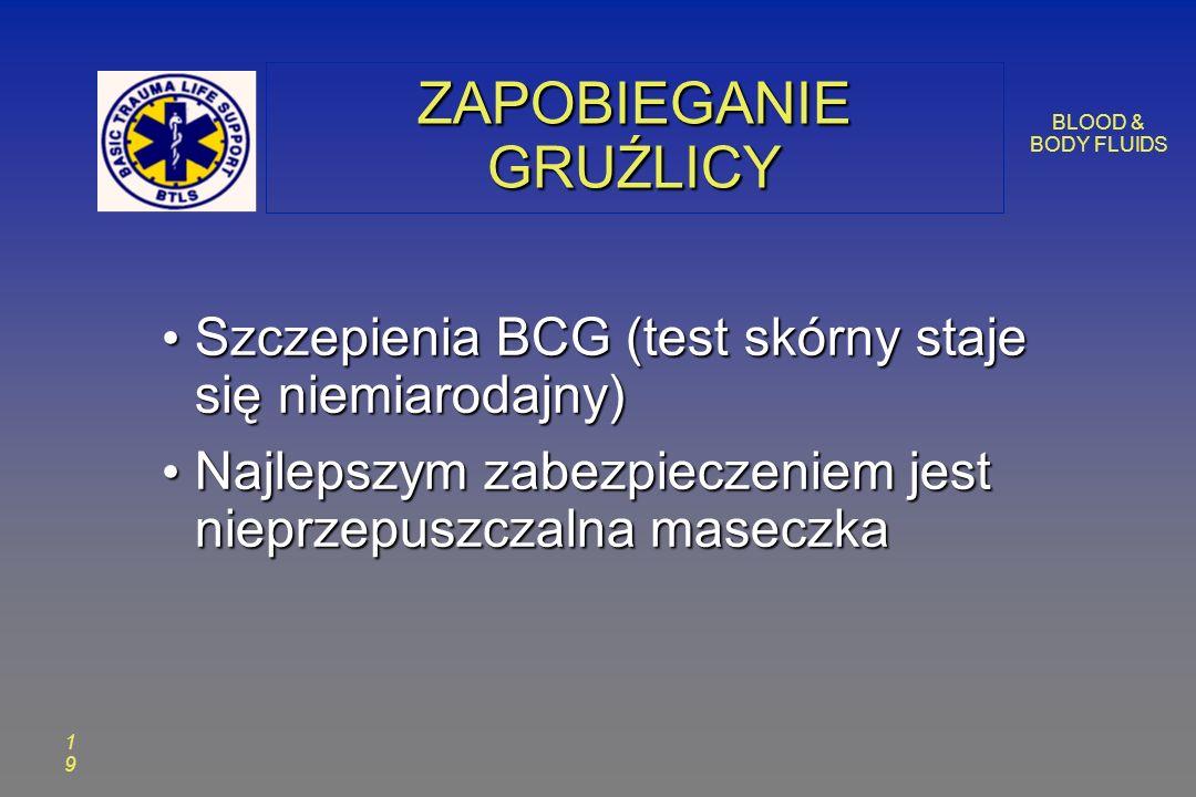 BLOOD & BODY FLUIDS 1919 ZAPOBIEGANIE GRUŹLICY Szczepienia BCG (test skórny staje się niemiarodajny) Szczepienia BCG (test skórny staje się niemiarodajny) Najlepszym zabezpieczeniem jest nieprzepuszczalna maseczka Najlepszym zabezpieczeniem jest nieprzepuszczalna maseczka