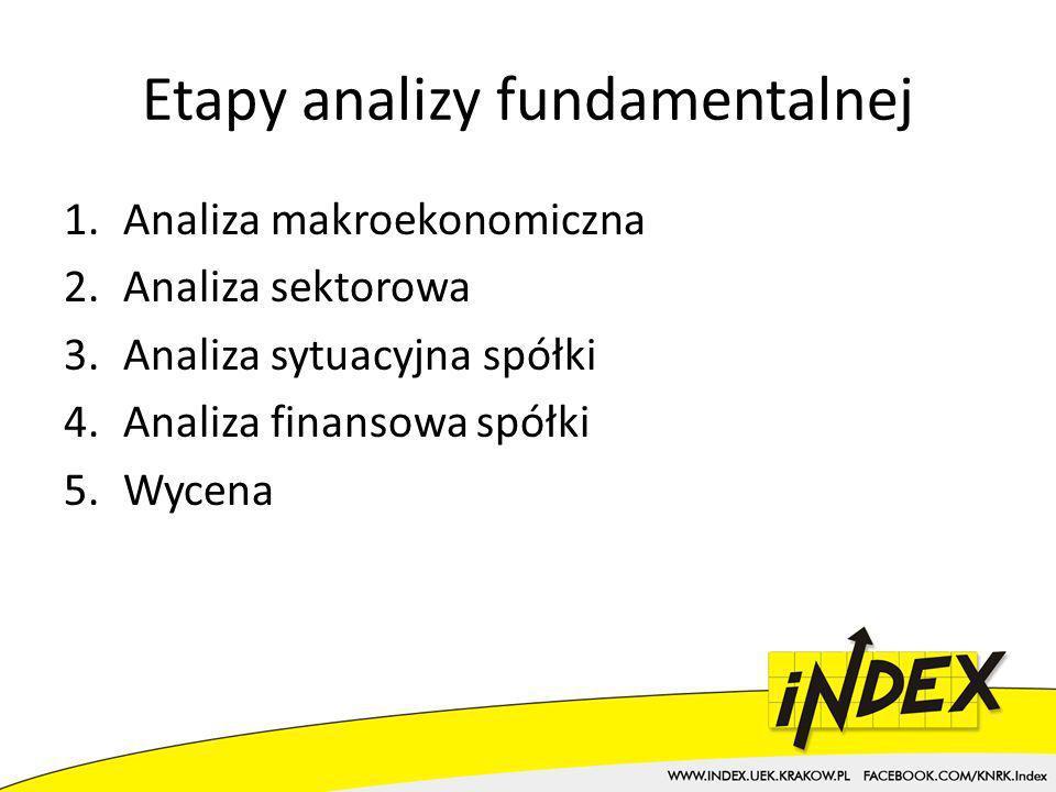 Konkurs Przygotuj analizę fundamentalną dowolnie wybranej przez siebie spółki notowanej na GPW.