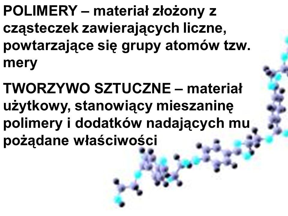 POLIMERY – materiał złożony z cząsteczek zawierających liczne, powtarzające się grupy atomów tzw. mery TWORZYWO SZTUCZNE – materiał użytkowy, stanowią