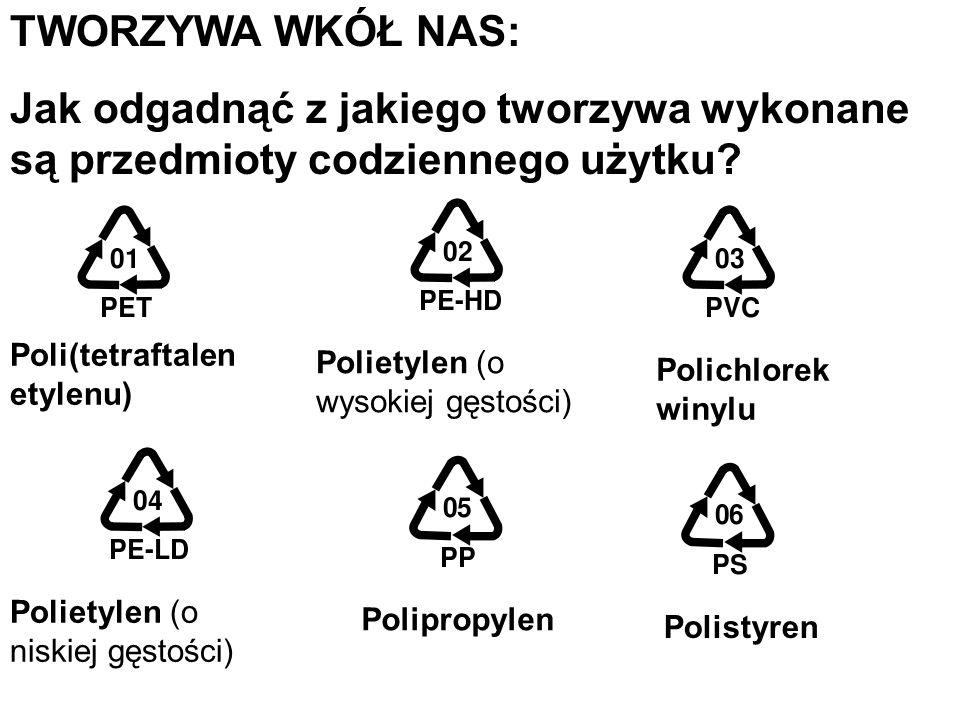 TWORZYWA WKÓŁ NAS: Jak odgadnąć z jakiego tworzywa wykonane są przedmioty codziennego użytku? Poli(tetraftalen etylenu) Polietylen (o wysokiej gęstośc