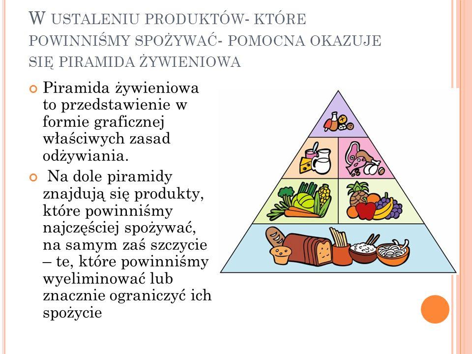W USTALENIU PRODUKTÓW - KTÓRE POWINNIŚMY SPOŻYWAĆ - POMOCNA OKAZUJE SIĘ PIRAMIDA ŻYWIENIOWA Piramida żywieniowa to przedstawienie w formie graficznej