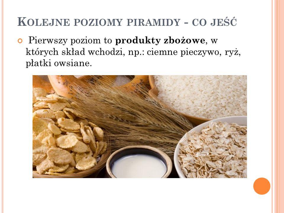 K OLEJNE POZIOMY PIRAMIDY - CO JEŚĆ Pierwszy poziom to produkty zbożowe, w których skład wchodzi, np.: ciemne pieczywo, ryż, płatki owsiane.
