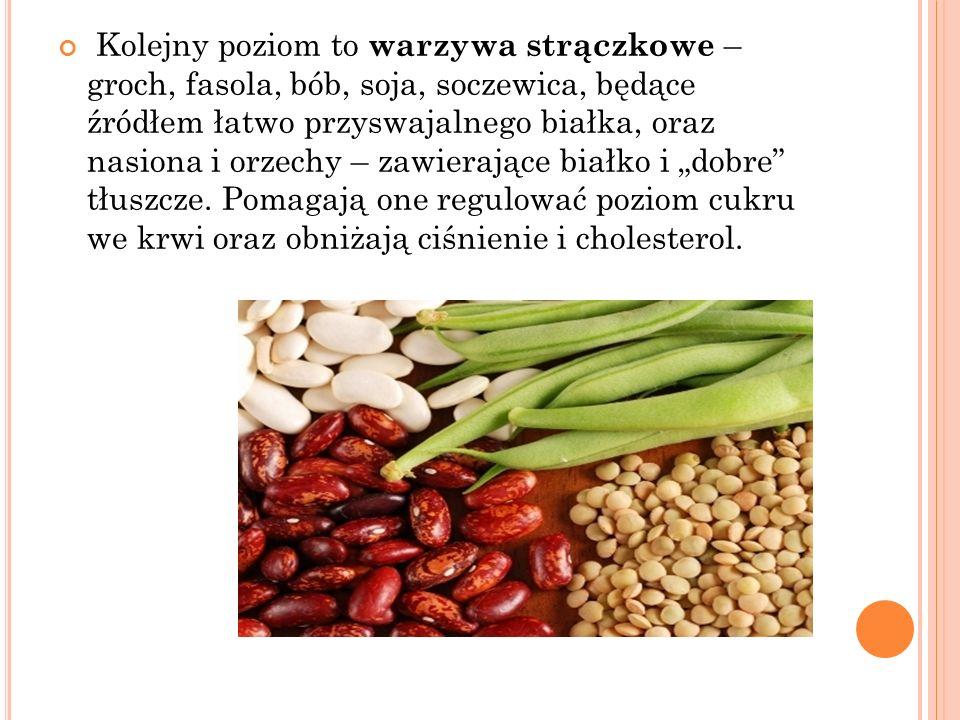 Kolejny poziom to warzywa strączkowe – groch, fasola, bób, soja, soczewica, będące źródłem łatwo przyswajalnego białka, oraz nasiona i orzechy – zawie