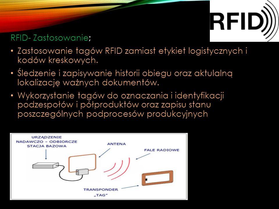 RFID- Zastosowanie; Zastosowanie tagów RFID zamiast etykiet logistycznych i kodów kreskowych. Śledzenie i zapisywanie historii obiegu oraz aktulalną l