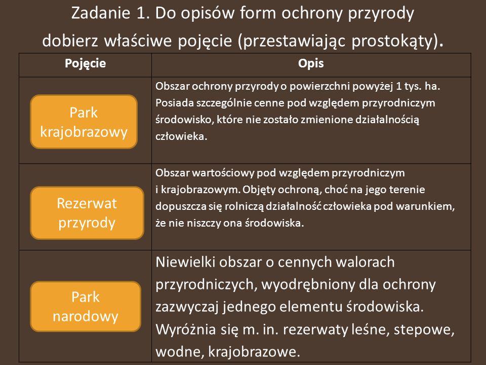 Zadanie 1.Do opisów form ochrony przyrody dobierz właściwe pojęcie (przestawiając prostokąty).