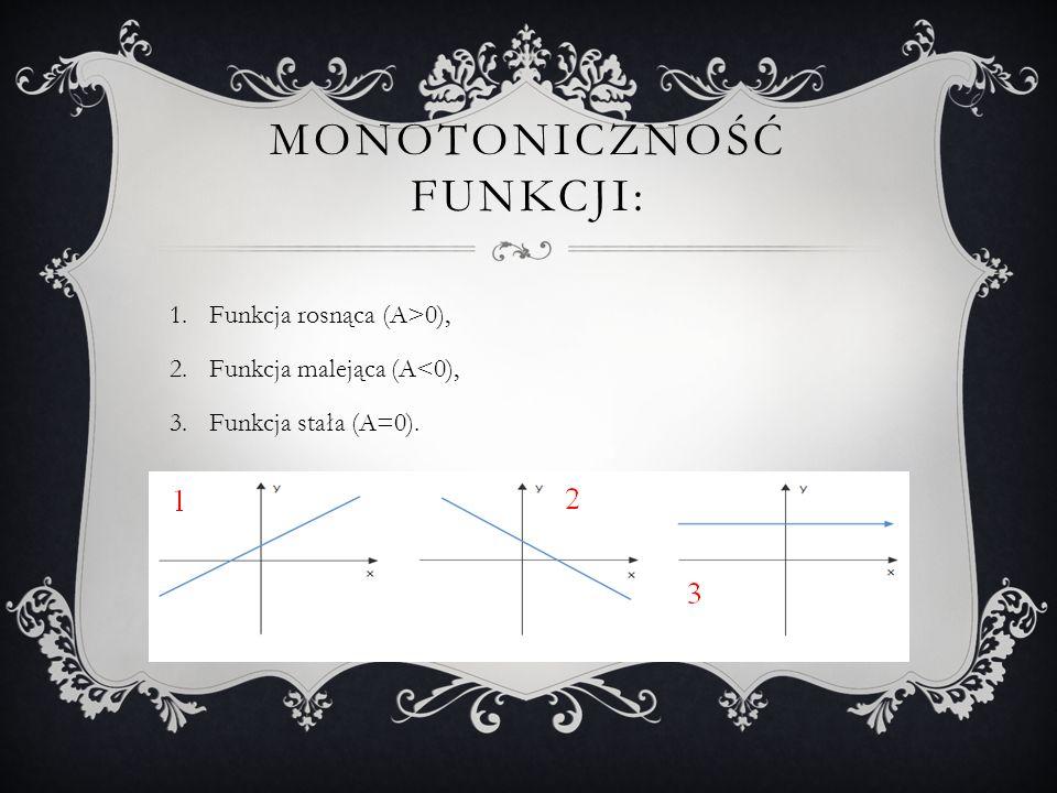 PARY LICZB {(-2,4), (-1,1), (0,0), (1,1), (2,4), (3,9), (4,16)}