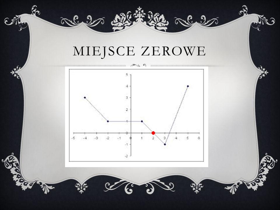 MIEJSCE ZEROWE FUNKCJI Miejsce zerowe funkcji to liczba, która podstawiona do wzoru funkcji daje wartość równą 0, Miejsce zerowe możemy odczytać z wyk