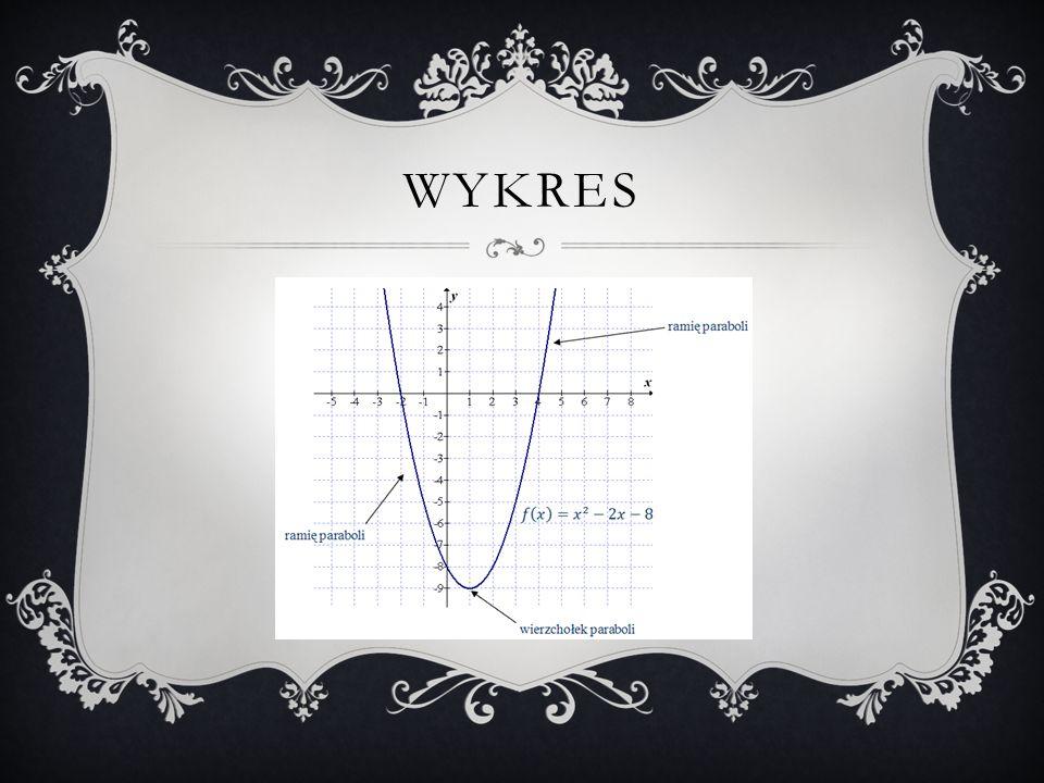 SKĄD ZBIERAŁEM MATERIAŁY: http://pl.wikipedia.org/wiki/Funkcja, http://zadane.pl/zadanie /3426510, http://pl.wikipedia.org/wiki/Funkcja_liniowa, Podręcznik Matematyka wokół nas, Zeszyt.