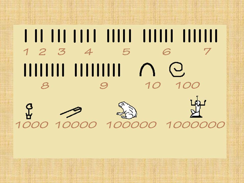 Dodawanie Zwróćmy najpierw uwagę, jak współcześnie dodajemy do siebie dwie liczby.