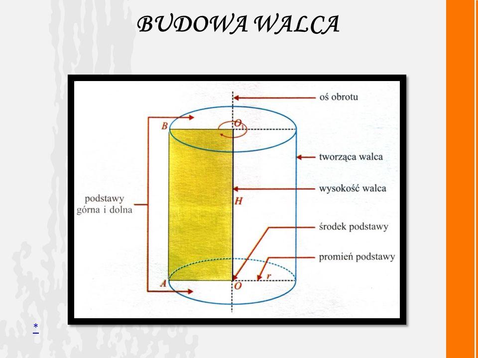 * BUDOWA WALCA