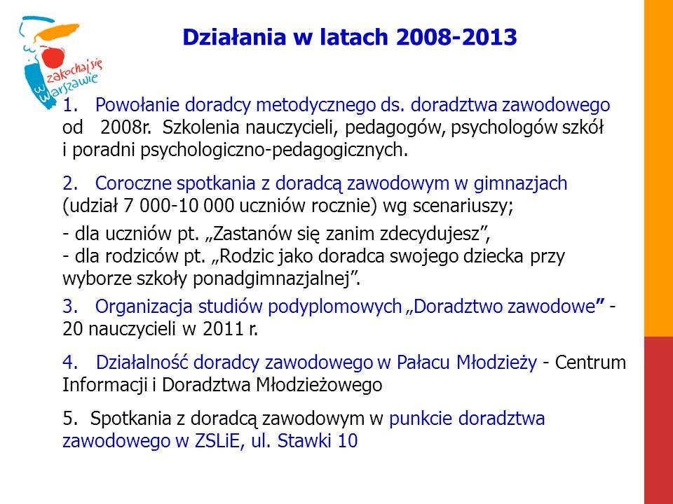 Szkolenia dla dyrektorów, wychowawców pedagogów gimnazjów, dotyczących wyboru zawodu przez uczniów, organizowane przez BE (2007 i 2008 r.