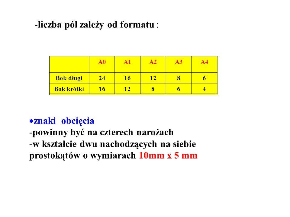 -liczba pól zależy od formatu : A0A1A2A3A4 Bok długi24161286 Bok krótki1612864 znaki obcięcia -powinny być na czterech narożach -w kształcie dwu nachodzących na siebie prostokątów o wymiarach 10mm x 5 mm