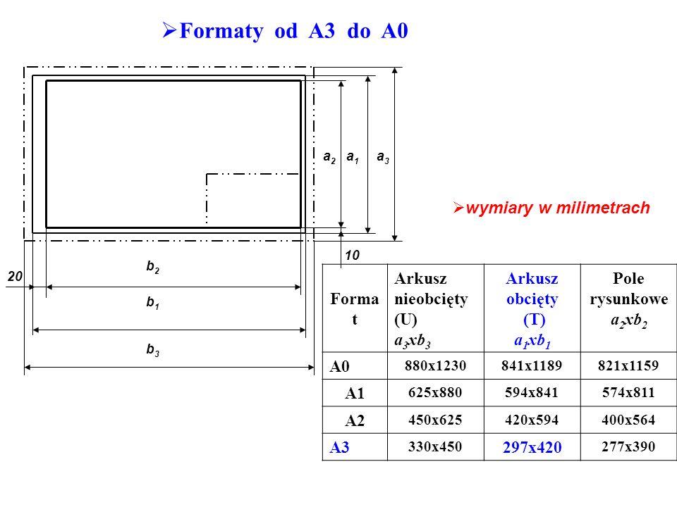 Formaty od A3 do A0 20 b2b1b3b2b1b3 10 a 2 a 1 a 3 wymiary w milimetrach Forma t Arkusz nieobcięty (U) a 3 xb 3 Arkusz obcięty (T) a 1 xb 1 Pole rysunkowe a 2 xb 2 A0 880x1230841x1189821x1159 A1 625x880594x841574x811 A2 450x625420x594400x564 A3 330x450 297x420 277x390