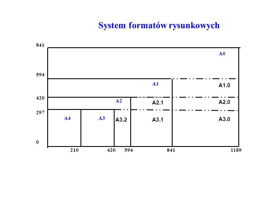 210 420 594 841 1189 841 594 420 297 0 A4A3 A2 A3.2 A1 A2.1 A3.1 A0 A1.0 A2.0 A3.0 System formatów rysunkowych