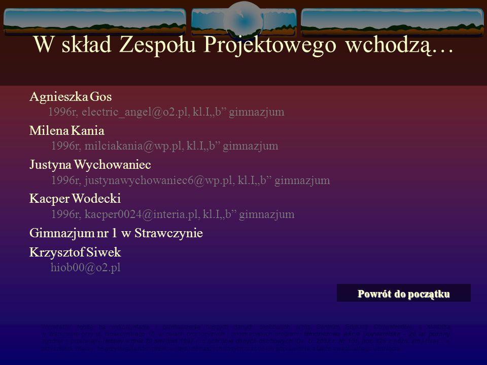 W skład Zespołu Projektowego wchodzą… Agnieszka Gos 1996r, electric_angel@o2.pl, kl.Ib gimnazjum Milena Kania 1996r, milciakania@wp.pl, kl.Ib gimnazju
