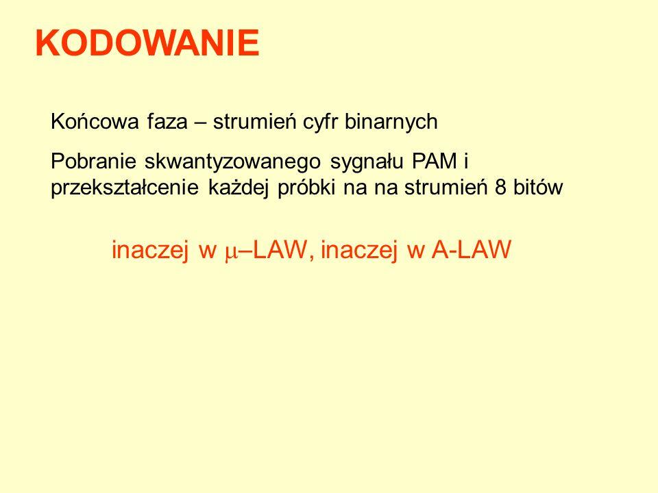 KODOWANIE Końcowa faza – strumień cyfr binarnych Pobranie skwantyzowanego sygnału PAM i przekształcenie każdej próbki na na strumień 8 bitów inaczej w –LAW, inaczej w A-LAW