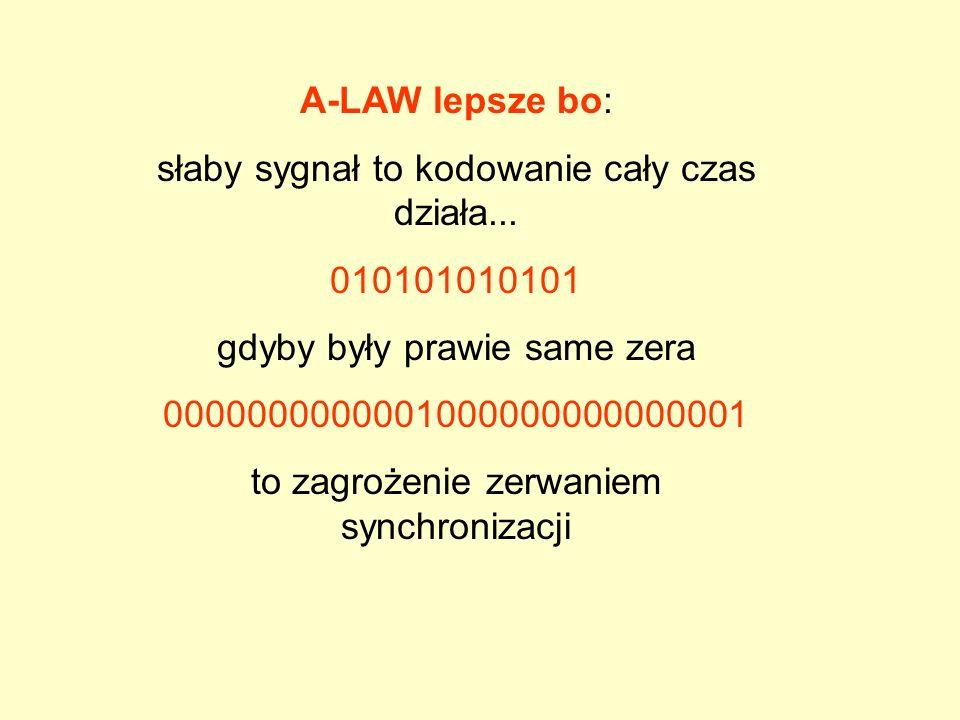 A-LAW lepsze bo: słaby sygnał to kodowanie cały czas działa...