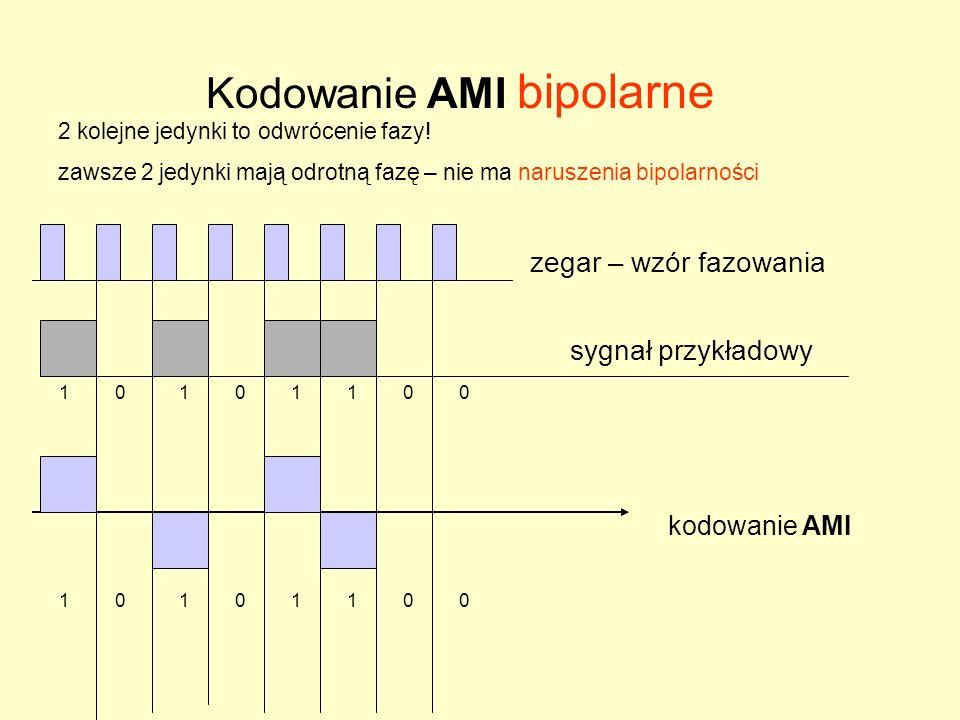 11110000 kodowanie AMI 11110000 Kodowanie AMI bipolarne zegar – wzór fazowania sygnał przykładowy 2 kolejne jedynki to odwrócenie fazy.