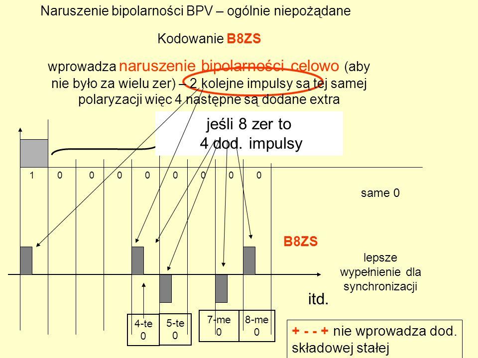 Kodowanie B8ZS wprowadza naruszenie bipolarności celowo (aby nie było za wielu zer) – 2 kolejne impulsy są tej samej polaryzacji więc 4 następne są dodane extra 100000000 same 0 lepsze wypełnienie dla synchronizacji itd.