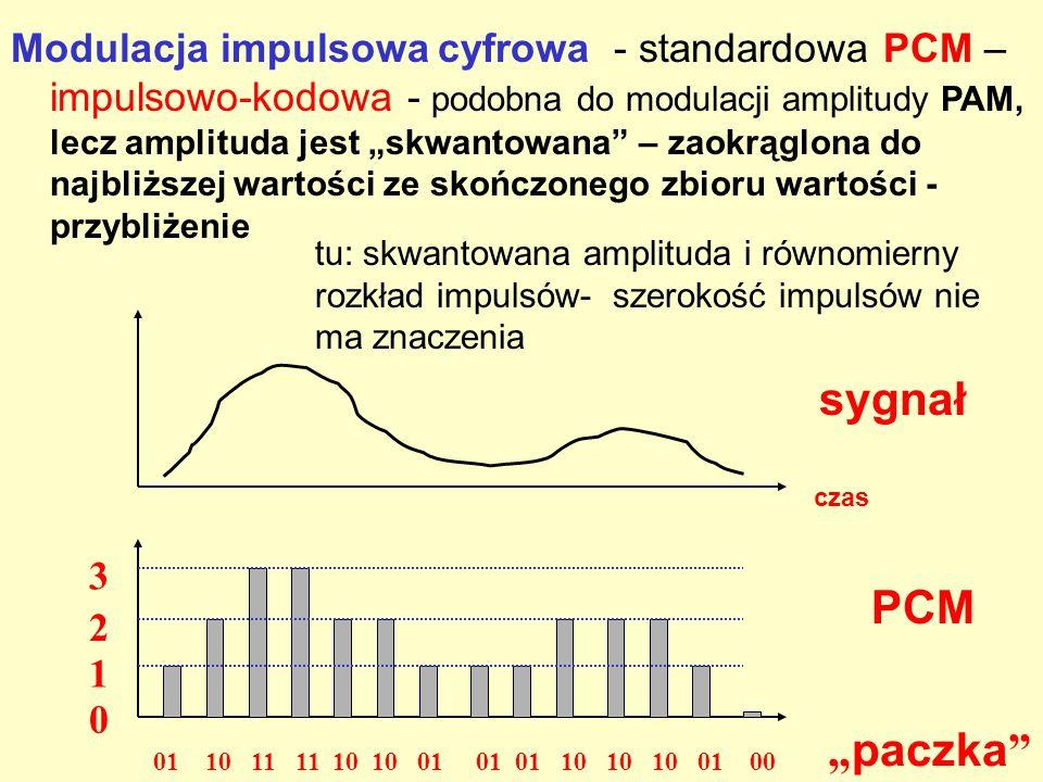 Modulacja impulsowa cyfrowa - standardowa PCM – impulsowo-kodowa - podobna do modulacji amplitudy PAM, lecz amplituda jest skwantowana – zaokrąglona do najbliższej wartości ze skończonego zbioru wartości - przybliżenie 3 2 1 0 01 10 11 11 10 10 01 01 01 10 10 10 01 00 czas sygnał PCM paczka tu: skwantowana amplituda i równomierny rozkład impulsów- szerokość impulsów nie ma znaczenia