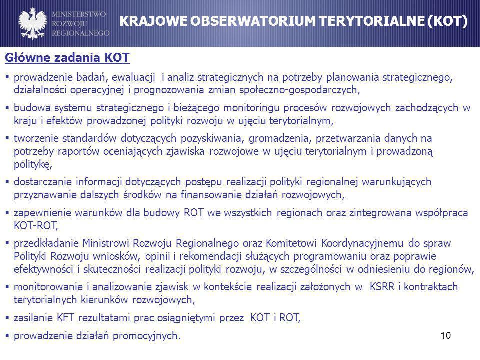 10 KRAJOWE OBSERWATORIUM TERYTORIALNE (KOT) Główne zadania KOT prowadzenie badań, ewaluacji i analiz strategicznych na potrzeby planowania strategiczn