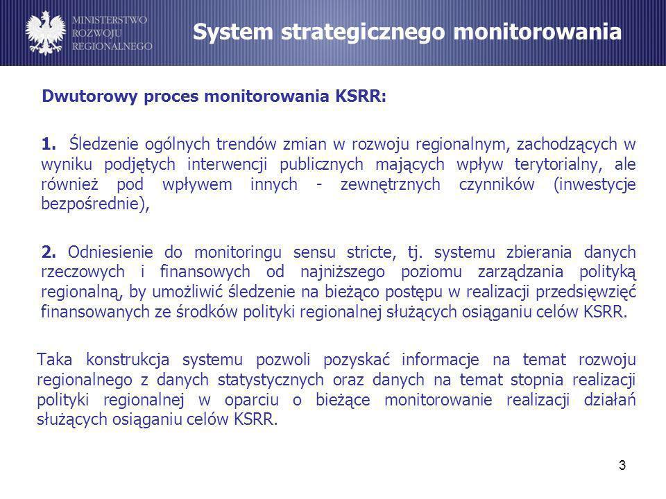 Dwutorowy proces monitorowania KSRR: 1. Śledzenie ogólnych trendów zmian w rozwoju regionalnym, zachodzących w wyniku podjętych interwencji publicznyc