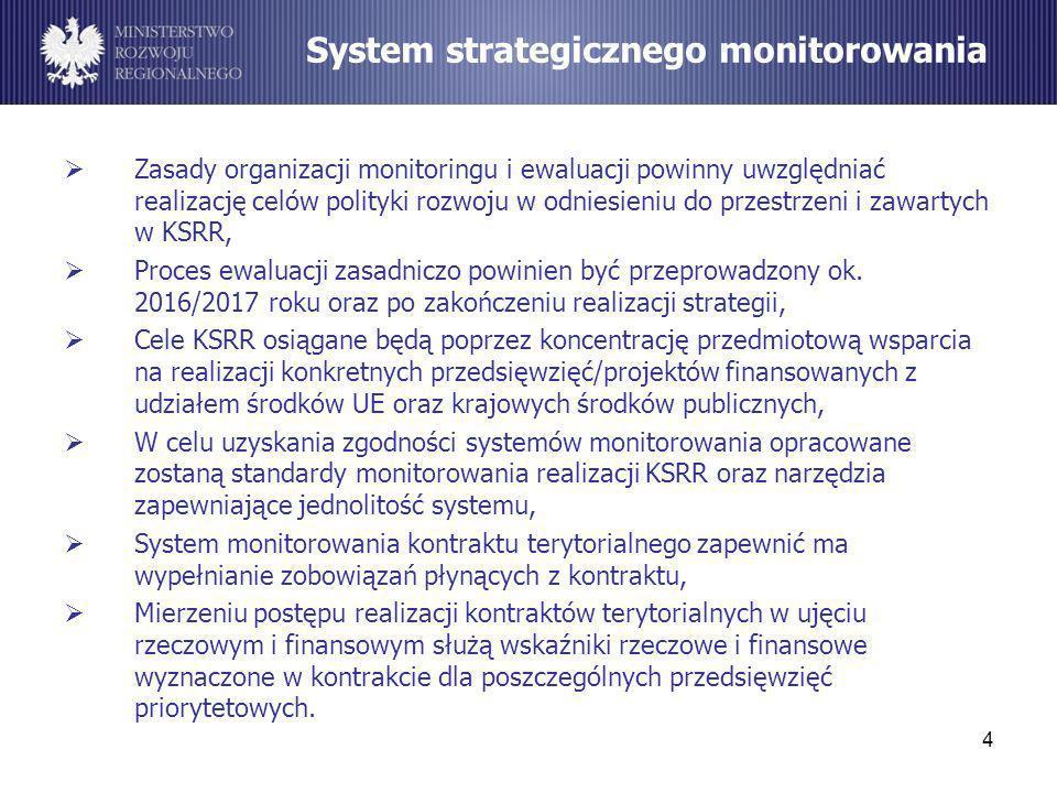 Zasady organizacji monitoringu i ewaluacji powinny uwzględniać realizację celów polityki rozwoju w odniesieniu do przestrzeni i zawartych w KSRR, Proc
