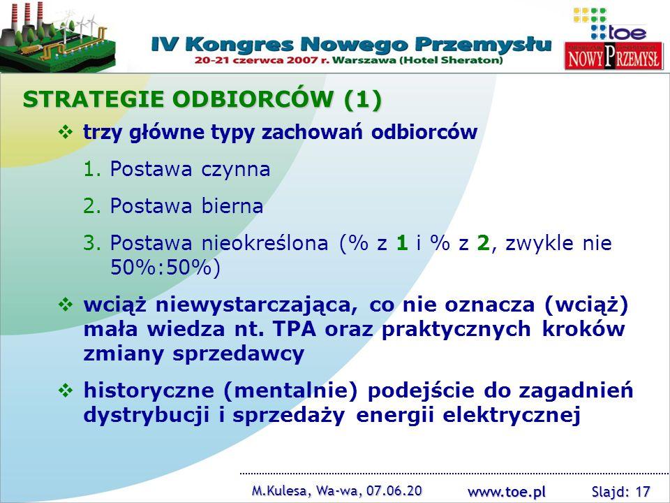 www.toe.pl M.Kulesa, Wa-wa, 07.06.20 Slajd: 17 trzy główne typy zachowań odbiorców 1.Postawa czynna 2.Postawa bierna 3.Postawa nieokreślona (% z 1 i %