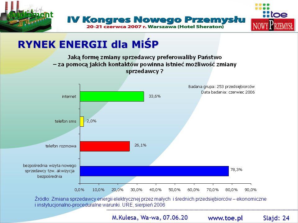 www.toe.pl M.Kulesa, Wa-wa, 07.06.20 Slajd: 24 Źródło: Zmiana sprzedawcy energii elektrycznej przez małych i średnich przedsiębiorców – ekonomiczne i