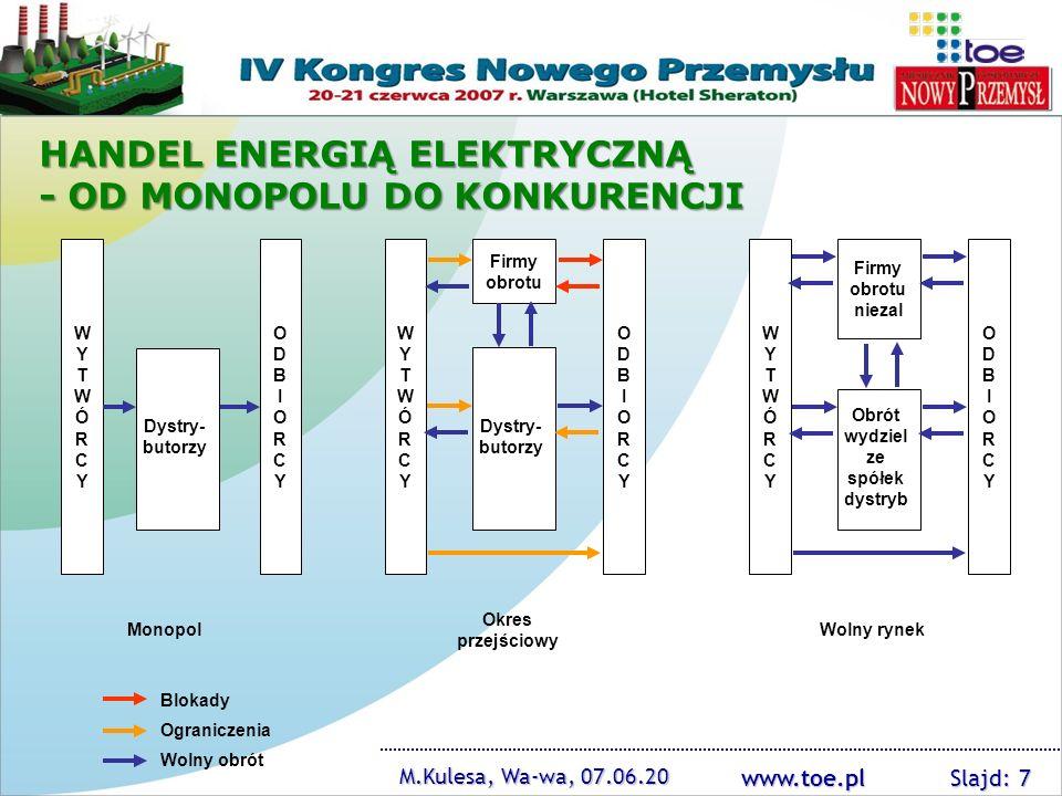 www.toe.pl M.Kulesa, Wa-wa, 07.06.20 Slajd: 7 HANDEL ENERGIĄ ELEKTRYCZNĄ - OD MONOPOLU DO KONKURENCJI ODBIORCYODBIORCY Obrót wydziel ze spółek dystryb