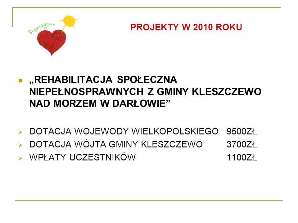 Projekt Wzbogacam się społecznie – kulturowo – turystycznie pozwolił ponad 5 % populacji na rekreację – turystykę związaną z rehabilitacją społeczną, integrującą tę grupę w gminie Kleszczewo.