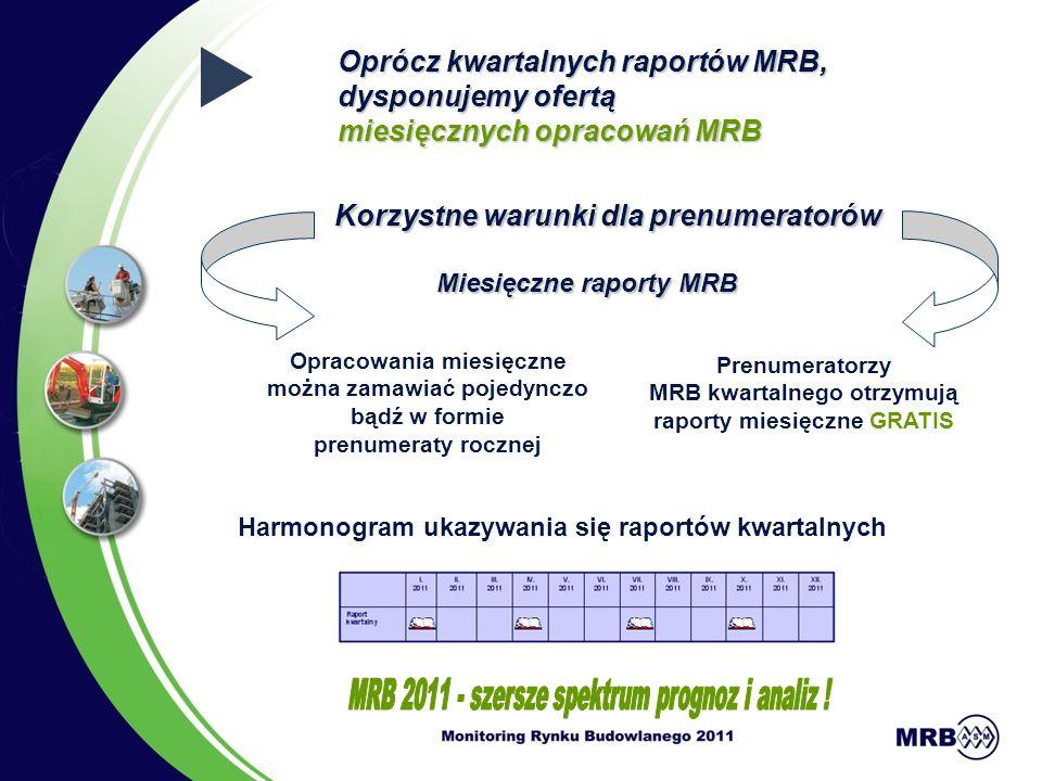 Miesięczne raporty MRB Prenumeratorzy MRB kwartalnego otrzymują raporty miesięczne GRATIS Opracowania miesięczne można zamawiać pojedynczo bądź w formie prenumeraty rocznej Oprócz kwartalnych raportów MRB, dysponujemy ofertą miesięcznych opracowań MRB Harmonogram ukazywania się raportów kwartalnych Korzystne warunki dla prenumeratorów