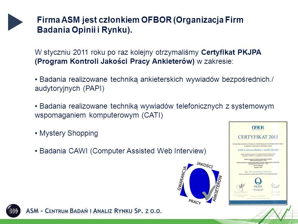 Firma ASM jest członkiem OFBOR (Organizacja Firm Badania Opinii i Rynku). W styczniu 2011 roku po raz kolejny otrzymaliśmy Certyfikat PKJPA (Program K