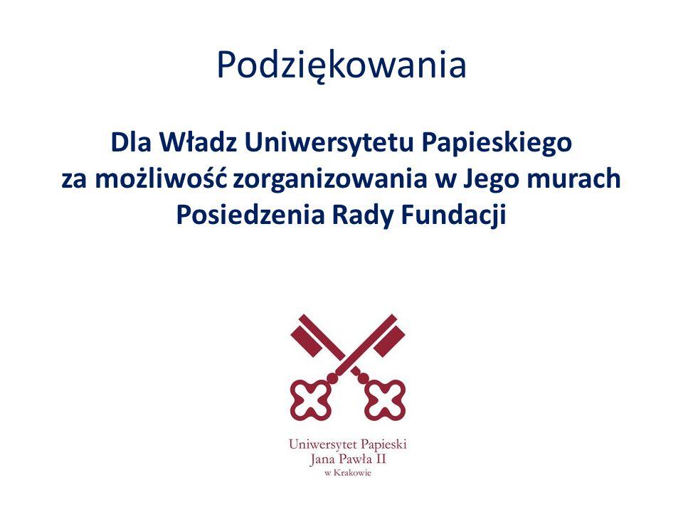 Podziękowania Dla Władz Uniwersytetu Papieskiego za możliwość zorganizowania w Jego murach Posiedzenia Rady Fundacji