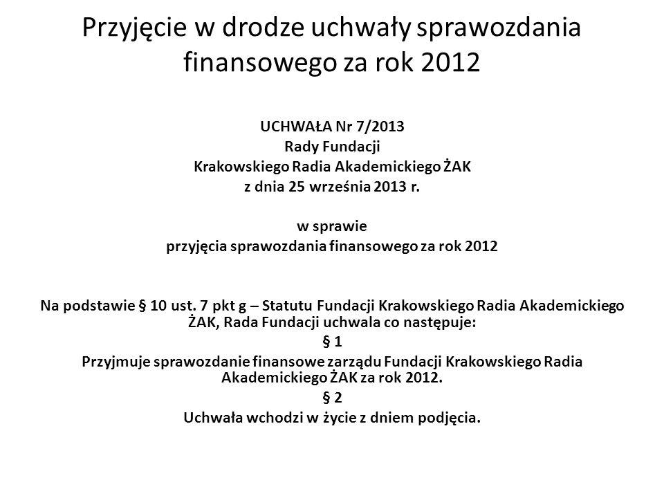 Przyjęcie w drodze uchwały sprawozdania finansowego za rok 2012 UCHWAŁA Nr 7/2013 Rady Fundacji Krakowskiego Radia Akademickiego ŻAK z dnia 25 września 2013 r.